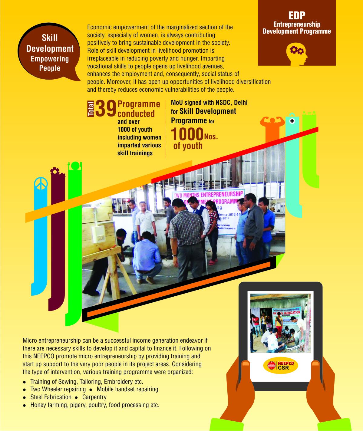 उद्यमिता विकास कार्यक्रम (ईडीपी)