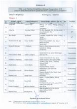 List of selected students for prizes from State Level Painting Competition (Category-A)